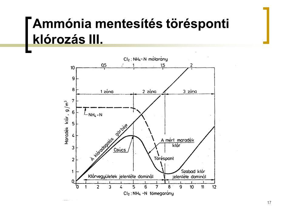 17 Ammónia mentesítés törésponti klórozás III.