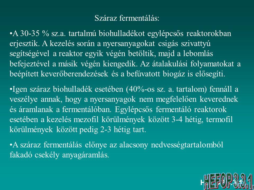 HEFOP 3.3.1.Száraz fermentálás: A 30-35 % sz.a.