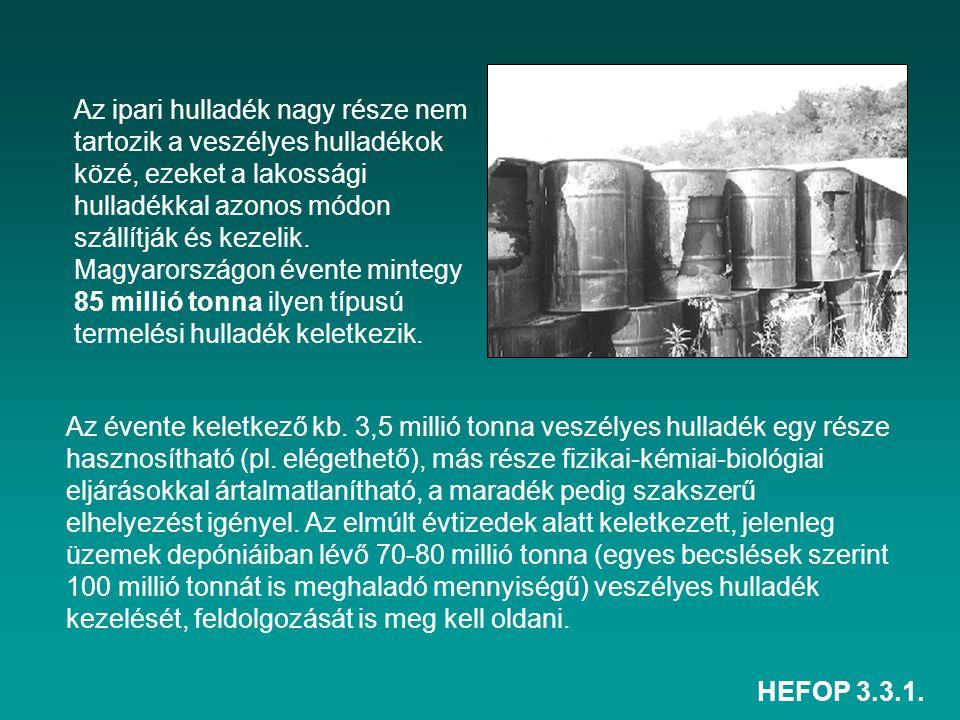 HEFOP 3.3.1. Az ipari hulladék nagy része nem tartozik a veszélyes hulladékok közé, ezeket a lakossági hulladékkal azonos módon szállítják és kezelik.