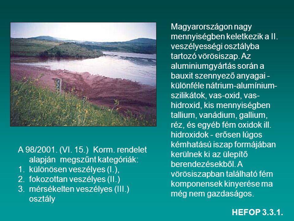 HEFOP 3.3.1. Magyarországon nagy mennyiségben keletkezik a II. veszélyességi osztályba tartozó vörösiszap. Az aluminiumgyártás során a bauxit szennyez