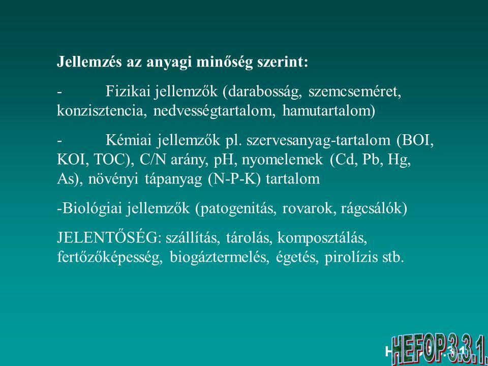 HEFOP 3.3.1. Jellemzés az anyagi minőség szerint: -Fizikai jellemzők (darabosság, szemcseméret, konzisztencia, nedvességtartalom, hamutartalom) -Kémia
