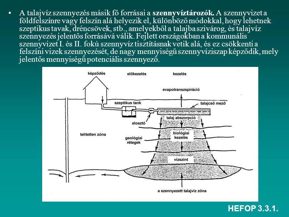 HEFOP 3.3.1. A talajvíz szennyezés másik fő forrásai a szennyvíztározók. A szennyvizet a földfelszínre vagy felszín alá helyezik el, különböző módokka