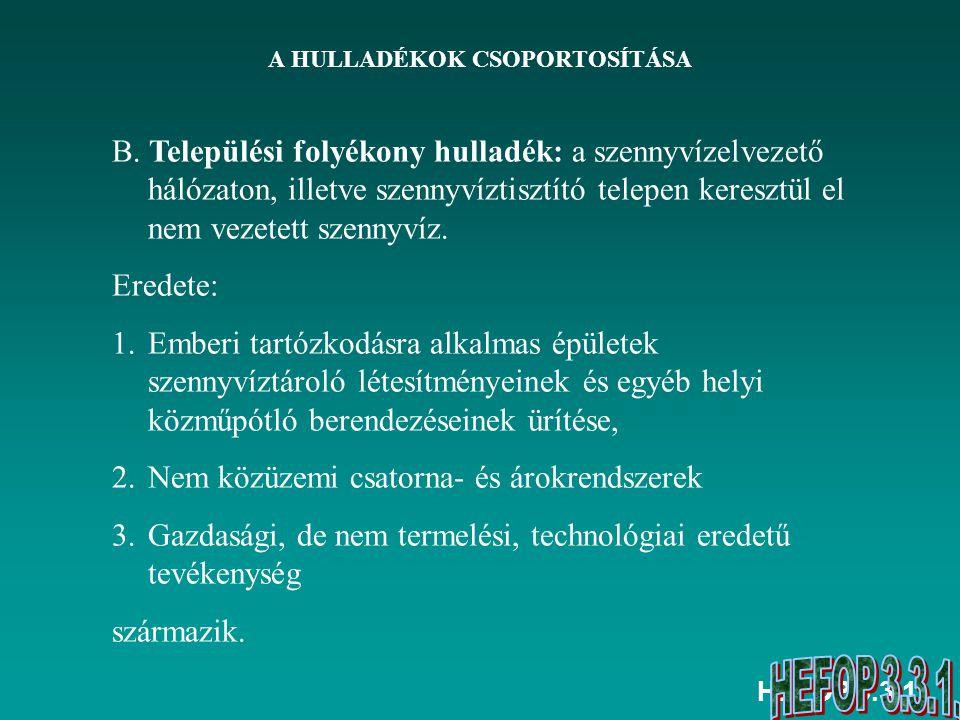 HEFOP 3.3.1. A HULLADÉKOK CSOPORTOSÍTÁSA B. Települési folyékony hulladék: a szennyvízelvezető hálózaton, illetve szennyvíztisztító telepen keresztül