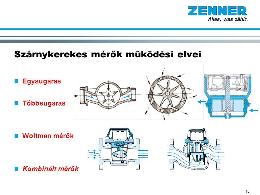 10 Szárnykerekes mérők működési elvei Egysugaras Többsugaras Woltman mérők Kombinált mérők