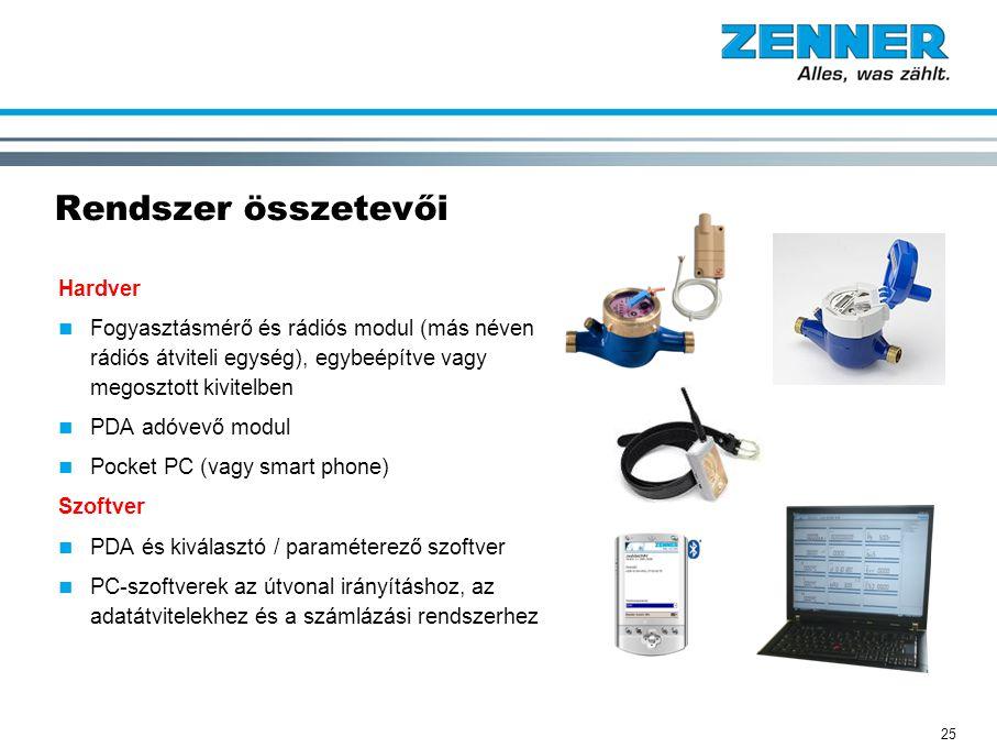 25 Rendszer összetevői Hardver Fogyasztásmérő és rádiós modul (más néven rádiós átviteli egység), egybeépítve vagy megosztott kivitelben PDA adóvevő m