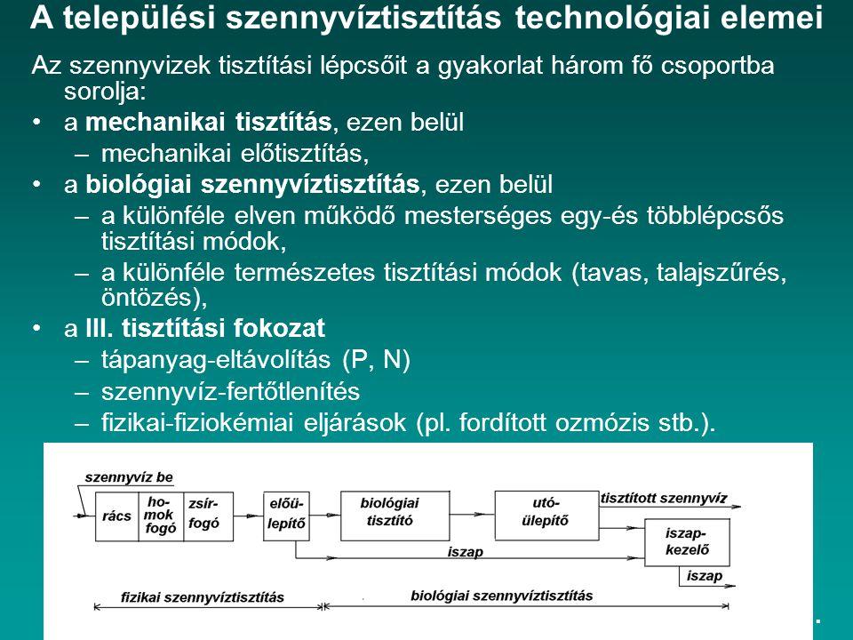 HEFOP 3.3.1. A települési szennyvíztisztítás technológiai elemei Az szennyvizek tisztítási lépcsőit a gyakorlat három fő csoportba sorolja: a mechanik
