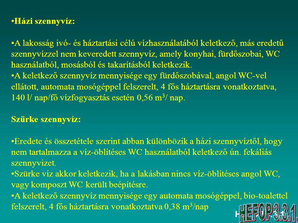 HEFOP 3.3.1. Házi szennyvíz: A lakosság ivó- és háztartási célú vízhasználatából keletkező, más eredetű szennyvízzel nem keveredett szennyvíz, amely k