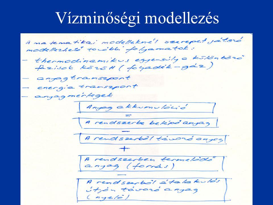 Vízminőségi modellezés