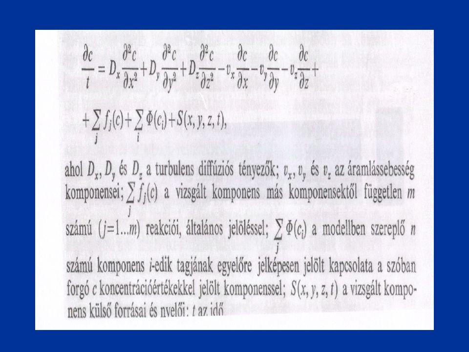 Folyóra Q, v Lh, Ch q, Lszv, Cszv Feltételek: permanens (Q(t), E(t)=konst), 1D Szerves C: Vagy:Levonulási idő (utazunk a folyón) L 0 számítása (1D): Azonnali elkeveredés !!!