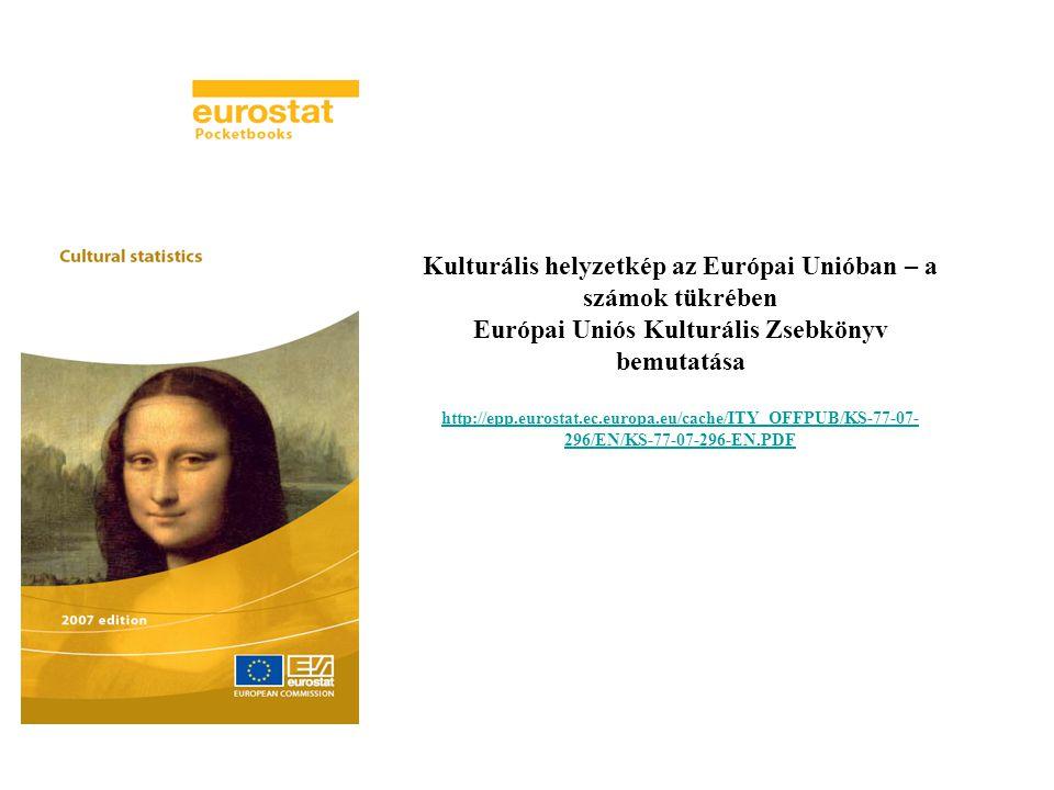 Kulturális helyzetkép az Európai Unióban – a számok tükrében Európai Uniós Kulturális Zsebkönyv bemutatása http://epp.eurostat.ec.europa.eu/cache/ITY_OFFPUB/KS-77-07- 296/EN/KS-77-07-296-EN.PDF http://epp.eurostat.ec.europa.eu/cache/ITY_OFFPUB/KS-77-07- 296/EN/KS-77-07-296-EN.PDF