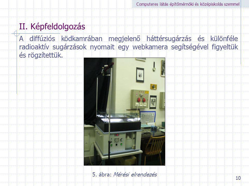 Computeres látás építőmérnöki és középiskolás szemmel 10 5. ábra: Mérési elrendezés II. Képfeldolgozás A diffúziós ködkamrában megjelenő háttérsugárzá