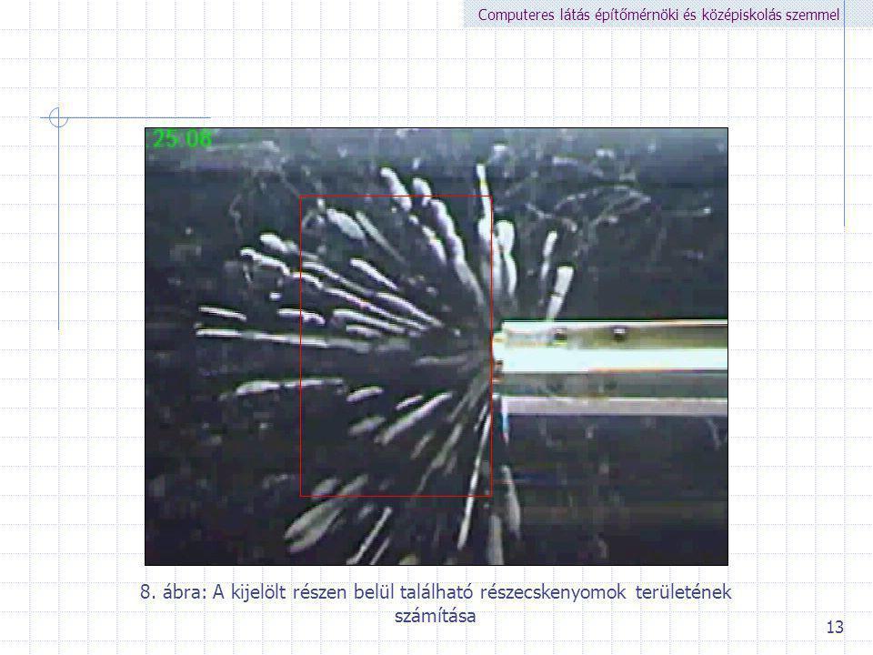 Computeres látás építőmérnöki és középiskolás szemmel 13 8. ábra: A kijelölt részen belül található részecskenyomok területének számítása