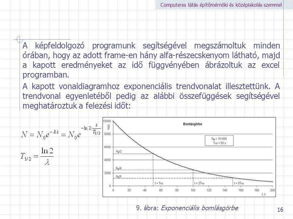 Computeres látás építőmérnöki és középiskolás szemmel 16 A képfeldolgozó programunk segítségével megszámoltuk minden órában, hogy az adott frame-en hány alfa-részecskenyom látható, majd a kapott eredményeket az idő függvényében ábrázoltuk az excel programban.