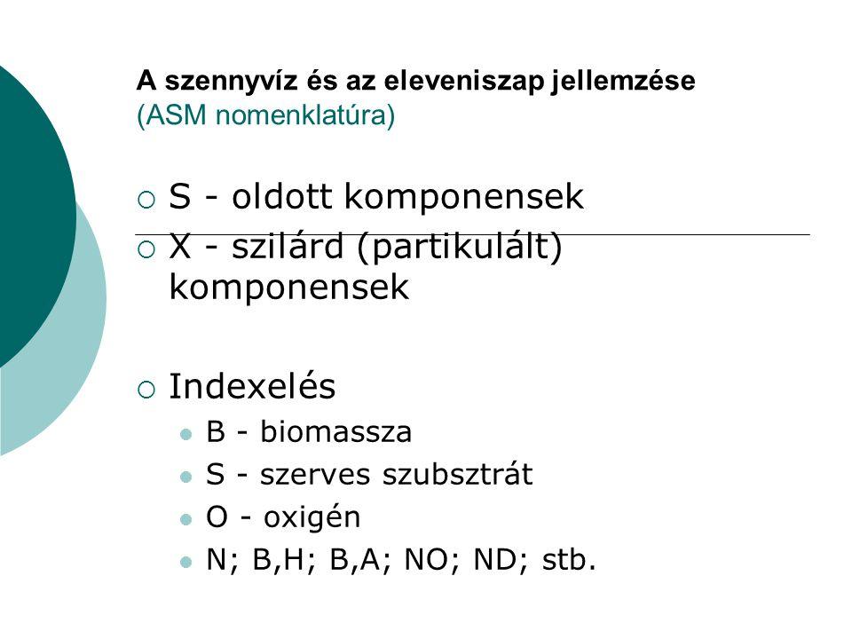 A szennyvíz és az eleveniszap jellemzése (ASM nomenklatúra)  S - oldott komponensek  X - szilárd (partikulált) komponensek  Indexelés B - biomassza