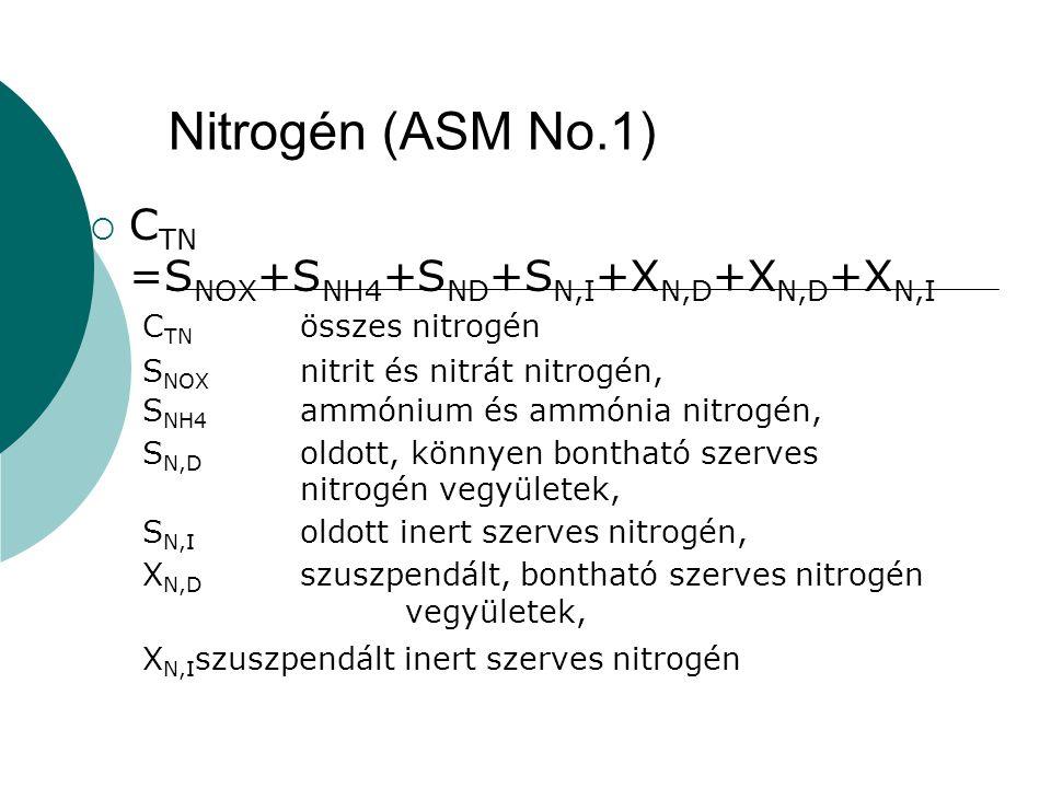 Nitrogén (ASM No.1)  C TN =S NOX +S NH4 +S ND +S N,I +X N,D +X N,D +X N,I C TN összes nitrogén S NOX nitrit és nitrát nitrogén, S NH4 ammónium és amm
