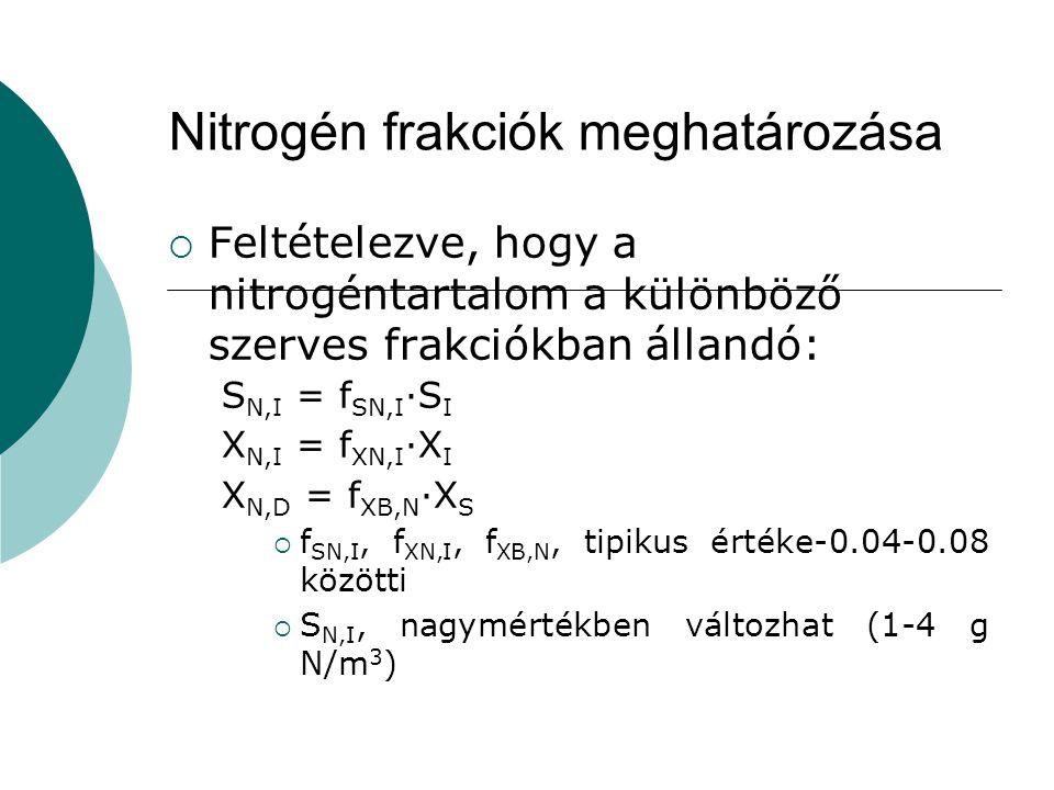Nitrogén frakciók meghatározása  Feltételezve, hogy a nitrogéntartalom a különböző szerves frakciókban állandó: S N,I = f SN,I ·S I X N,I = f XN,I ·X