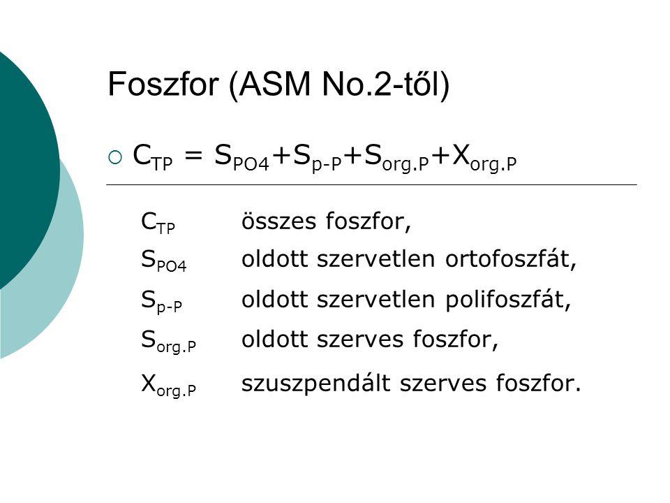 Foszfor (ASM No.2-től)  C TP = S PO4 +S p-P +S org.P +X org.P C TP összes foszfor, S PO4 oldott szervetlen ortofoszfát, S p-P oldott szervetlen polif