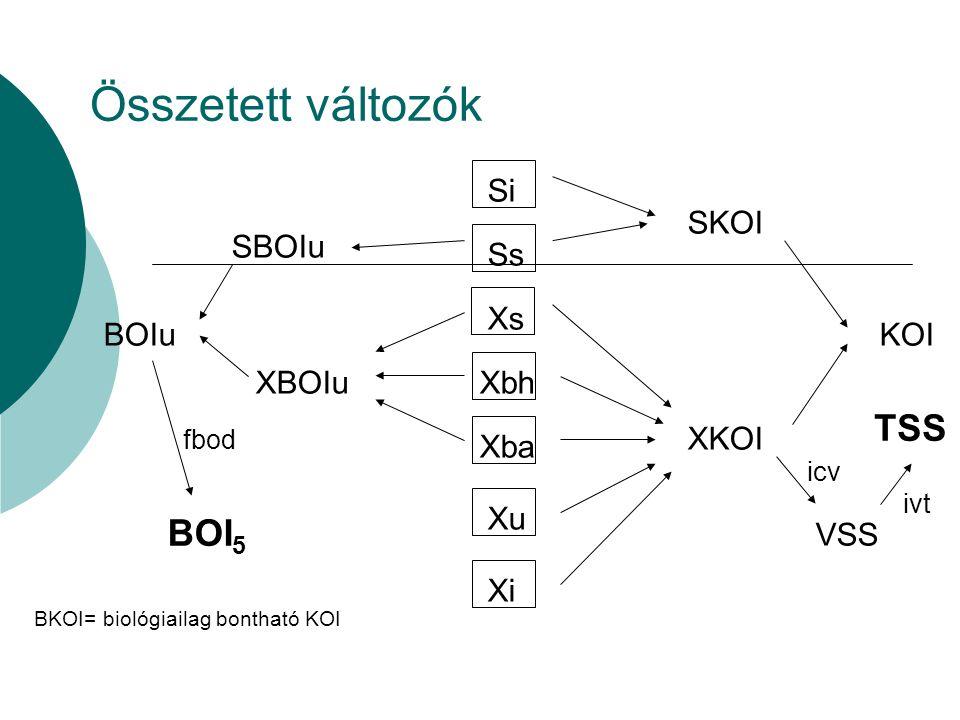 Összetett változók BKOI= biológiailag bontható KOI TSS SKOI Si Ss Xs Xbh Xba Xu Xi SBOIu XBOIu BOIu fbod BOI 5 XKOI KOI VSS icv ivt