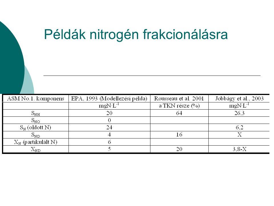 Példák nitrogén frakcionálásra