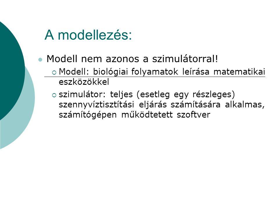 Szennyvíztisztítás modellek  A kezdet: 1960-70-as évek egyszerű modellek (biológiai folyamatok leírása)  1980: számítástechnika  1987 ASM No 1.