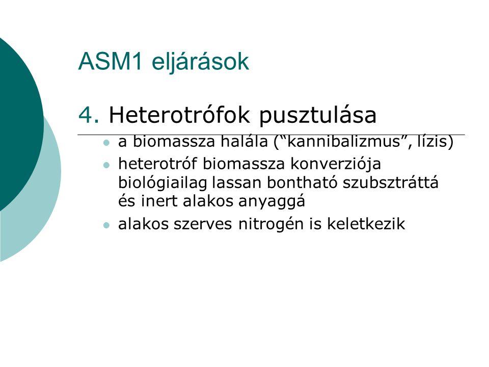 """ASM1 eljárások 4. Heterotrófok pusztulása a biomassza halála (""""kannibalizmus"""", lízis) heterotróf biomassza konverziója biológiailag lassan bontható sz"""