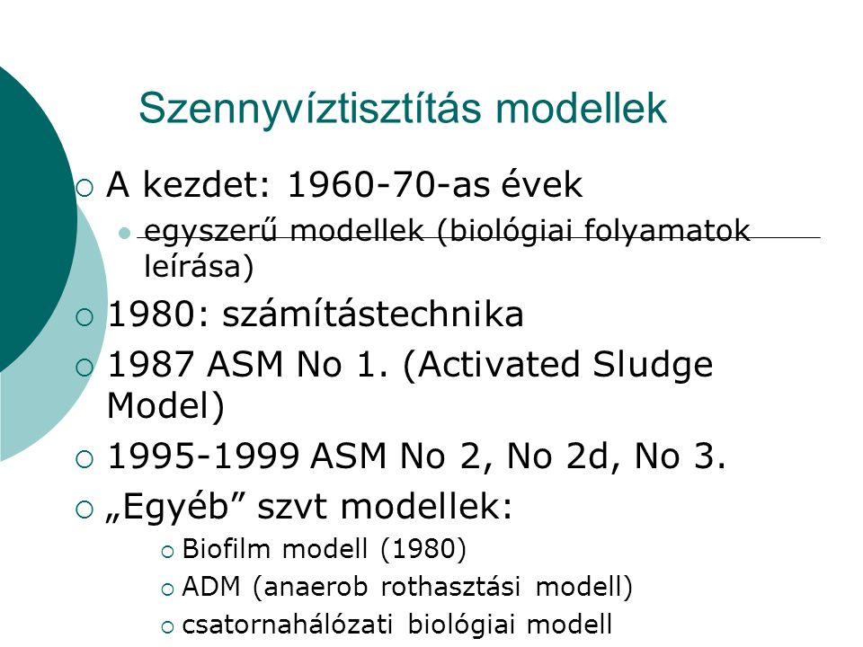 Szennyvíztisztítás modellek  A kezdet: 1960-70-as évek egyszerű modellek (biológiai folyamatok leírása)  1980: számítástechnika  1987 ASM No 1. (Ac