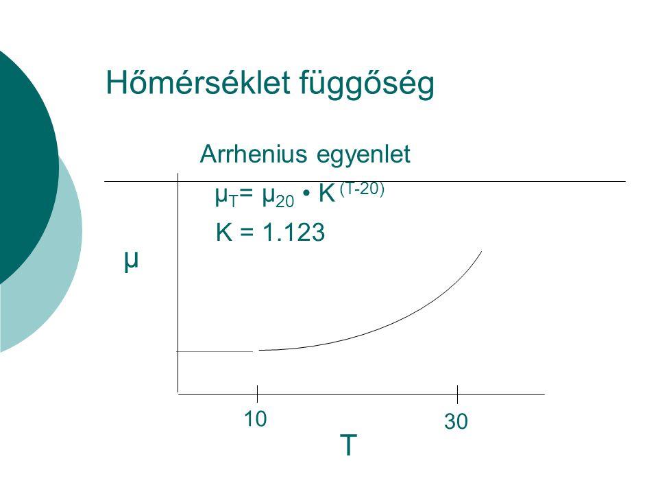 Hőmérséklet függőség µ T 10 30 µ T = µ 20 K (T-20) K = 1.123 Arrhenius egyenlet