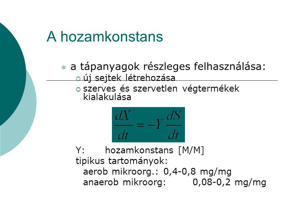 A hozamkonstans a tápanyagok részleges felhasználása:  új sejtek létrehozása  szerves és szervetlen végtermékek kialakulása Y:hozamkonstans [M/M] ti