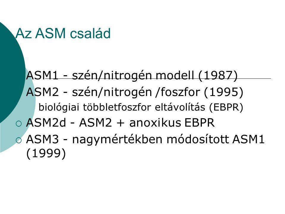 Az ASM család  ASM1 - szén/nitrogén modell (1987)  ASM2 - szén/nitrogén /foszfor (1995) biológiai többletfoszfor eltávolítás (EBPR)  ASM2d - ASM2 +