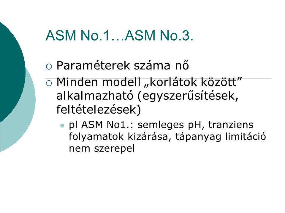 """ASM No.1…ASM No.3.  Paraméterek száma nő  Minden modell """"korlátok között"""" alkalmazható (egyszerűsítések, feltételezések) pl ASM No1.: semleges pH, t"""
