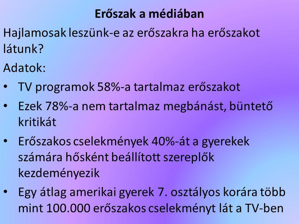 Erőszak a médiában Hajlamosak leszünk-e az erőszakra ha erőszakot látunk? Adatok: TV programok 58%-a tartalmaz erőszakot Ezek 78%-a nem tartalmaz megb