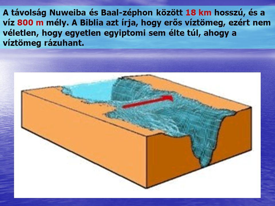 A távolság Nuweiba és Baal-zéphon között 18 km hosszú, és a víz 800 m mély. A Biblia azt írja, hogy erős víztömeg, ezért nem véletlen, hogy egyetlen e