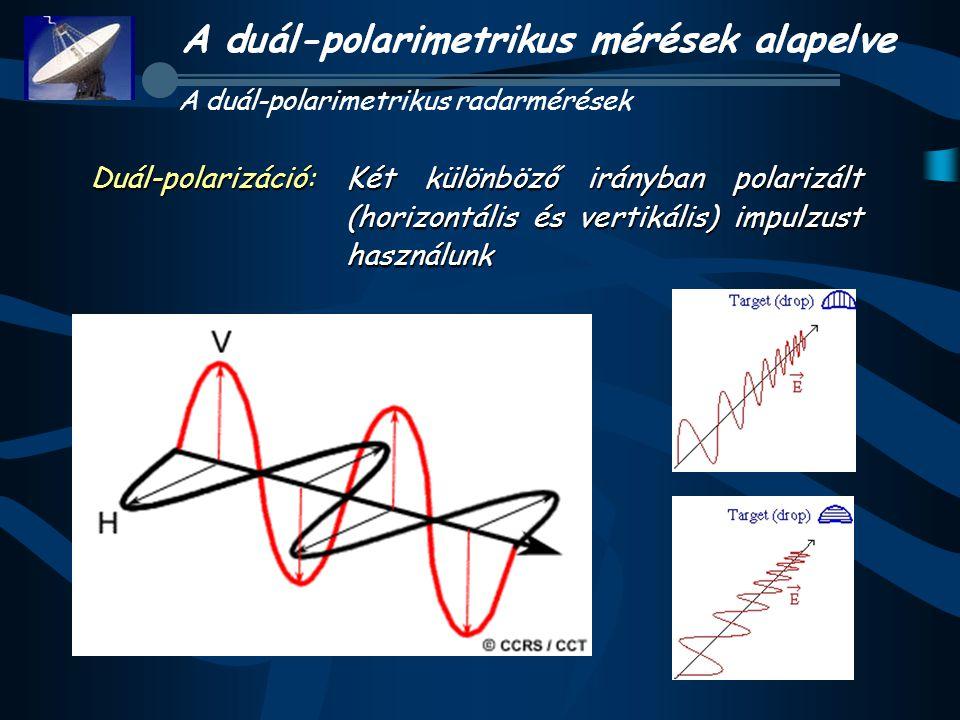 Két különböző irányban polarizált (horizontális és vertikális) impulzust használunk A duál-polarimetrikus radarmérések Duál-polarizáció: