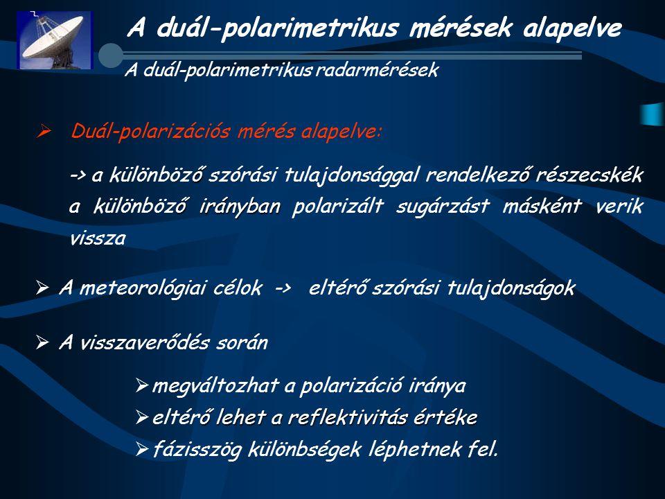  Duál-polarizációs mérés alapelve: őő ő irányban -> a különböző szórási tulajdonsággal rendelkező részecskék a különböző irányban polarizált sugárzás