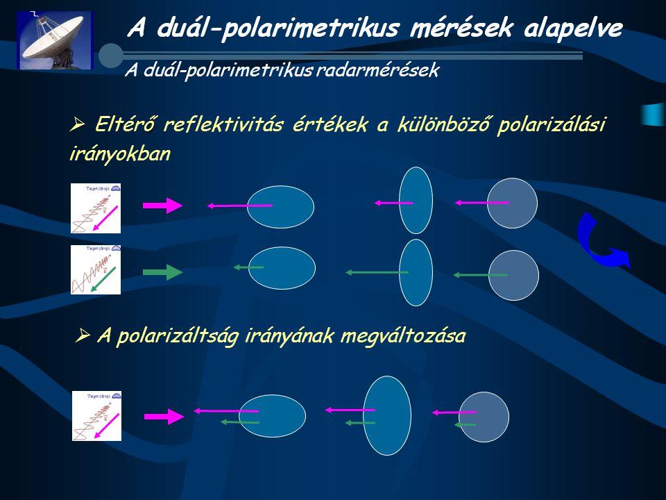 ő  Eltérő reflektivitás értékek a különböző polarizálási irányokban  A polarizáltság irányának megváltozása