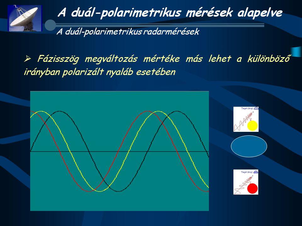 A duál-polarimetrikus radarmérések  Fázisszög megváltozás mértéke más lehet a különböző irányban polarizált nyaláb esetében