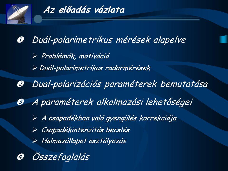  Duál-polarimetrikus mérések alapelve  Problémák, motiváció  Duál-polarimetrikus radarmérések  Dual-polarizációs paraméterek bemutatása  A paramé