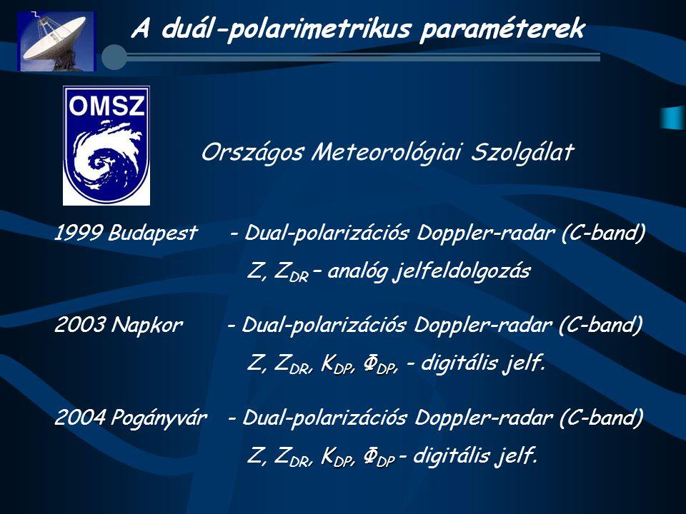Országos Meteorológiai Szolgálat 1999 Budapest - Dual-polarizációs Doppler-radar (C-band) Z, Z DR – analóg jelfeldolgozás 2003 Napkor - Dual-polarizációs Doppler-radar (C-band), K DP, Φ DP Z, Z DR, K DP, Φ DP, - digitális jelf.