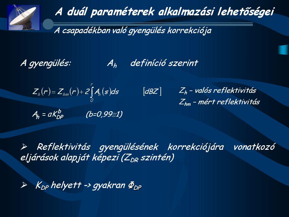A gyengülés: A h definíció szerint (b=0,99  1)  Reflektivitás gyengülésének korrekciójára vonatkozó eljárások alapját képezi (Z DR szintén) K DP Φ DP  K DP helyett -> gyakran Φ DP Z h – valós reflektivitás Z hm – mért reflektivitás