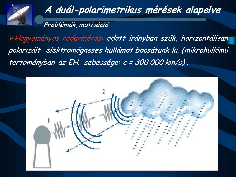  A kibocsátott keskeny hullámnyaláb valamilyen távoli tárgyra (meteorológiai cél, csapadékelem) esik: - elnyelés - áteresztés - szórás -> visszaverődés, visszaszórás = radar-echó A radarral a visszaszórást, reflektivitást mérjük  Elektrodinamikai visszaverődés, szórás jellegű Problémák, motiváció