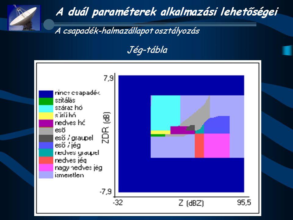 A csapadék-halmazállapot osztályozás Jég-tábla