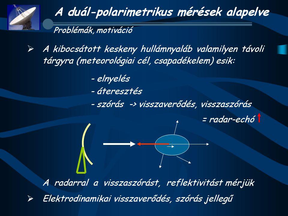 Reflektivitás különbségen alapuló paraméterek  Depolarizációs arány Z HH - horizontálisan kibocsátott, horizontálisan vett jel Z VV - vertikálisan kibocsátott, vertikálisan vett jel Az impulzusokat felváltva bocsátjuk ki, váltott üzemű radarral mérhető, nem szükséges a két csatorna együttes működése Z DP = 10log 10 (Z HH -Z VV ) A duál-polarimetrikus paraméterek