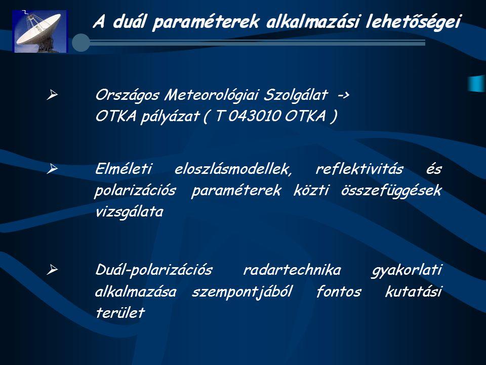  Országos Meteorológiai Szolgálat -> OTKA pályázat ( T 043010 OTKA )  Elméleti eloszlásmodellek, reflektivitás és polarizációs paraméterek közti összefüggések vizsgálata  Duál-polarizációs radartechnika gyakorlati alkalmazása szempontjából fontos kutatási terület