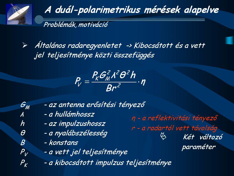 Problémák, motiváció  Általános radaregyenletet -> Kibocsátott és a vett jel teljesítménye közti összefüggés G M - az antenna erősítési tényező λ- a hullámhossz h- az impulzushossz θ- a nyalábszélesség B- konstans P V - a vett jel teljesítménye P K - a kibocsátott impulzus teljesítménye η - a reflektivitási tényező r - a radartól vett távolság  Két változó paraméter