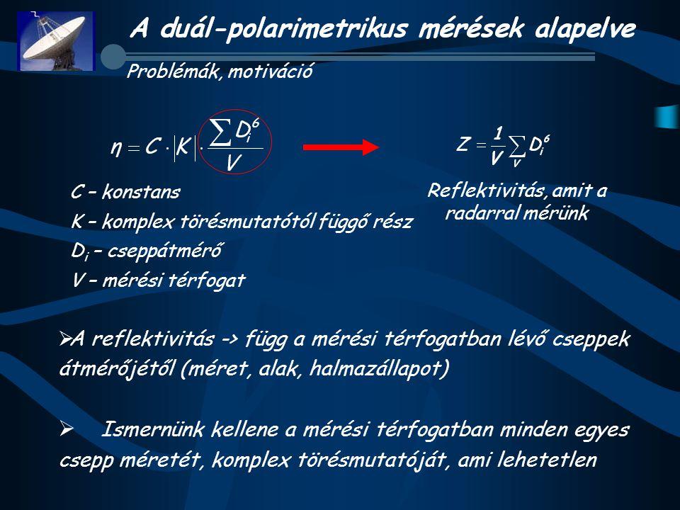  A reflektivitás -> függ a mérési térfogatban lévő cseppek átmérőjétől (méret, alak, halmazállapot)  Ismernünk kellene a mérési térfogatban minden egyes csepp méretét, komplex törésmutatóját, ami lehetetlen Problémák, motiváció C – konstans K – komplex törésmutatótól függő rész D i – cseppátmérő V – mérési térfogat Reflektivitás, amit a radarral mérünk