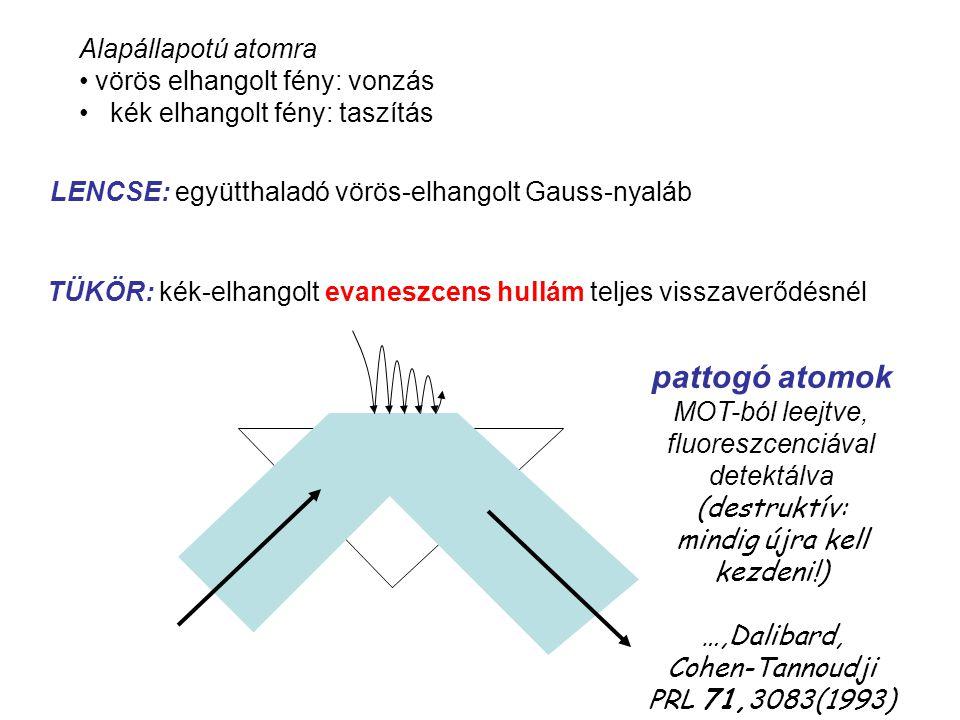 Alapállapotú atomra vörös elhangolt fény: vonzás kék elhangolt fény: taszítás LENCSE: együtthaladó vörös-elhangolt Gauss-nyaláb TÜKÖR: kék-elhangolt evaneszcens hullám teljes visszaverődésnél pattogó atomok MOT-ból leejtve, fluoreszcenciával detektálva (destruktív: mindig újra kell kezdeni!) …,Dalibard, Cohen-Tannoudji PRL 71,3083(1993)