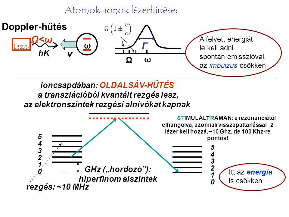 Doppler-hűtés Γ Ω ω ω v ħKħK Ω<ωΩ<ω lézer ioncsapdában: OLDALSÁV-HŰTÉS a transzlációból kvantált rezgés lesz, az elektronszintek rezgési alnívókat kapnak Atomok-ionok lézerhűtése: A felvett energiát le kell adni spontán emisszióval, az impulzus csökken 543210543210 543210543210 STIMULÁLT RAMAN: a rezonanciától elhangolva, azonnali visszapattanással 2 lézer kell hozzá, ~10 Ghz, de 100 Khz-re pontos.