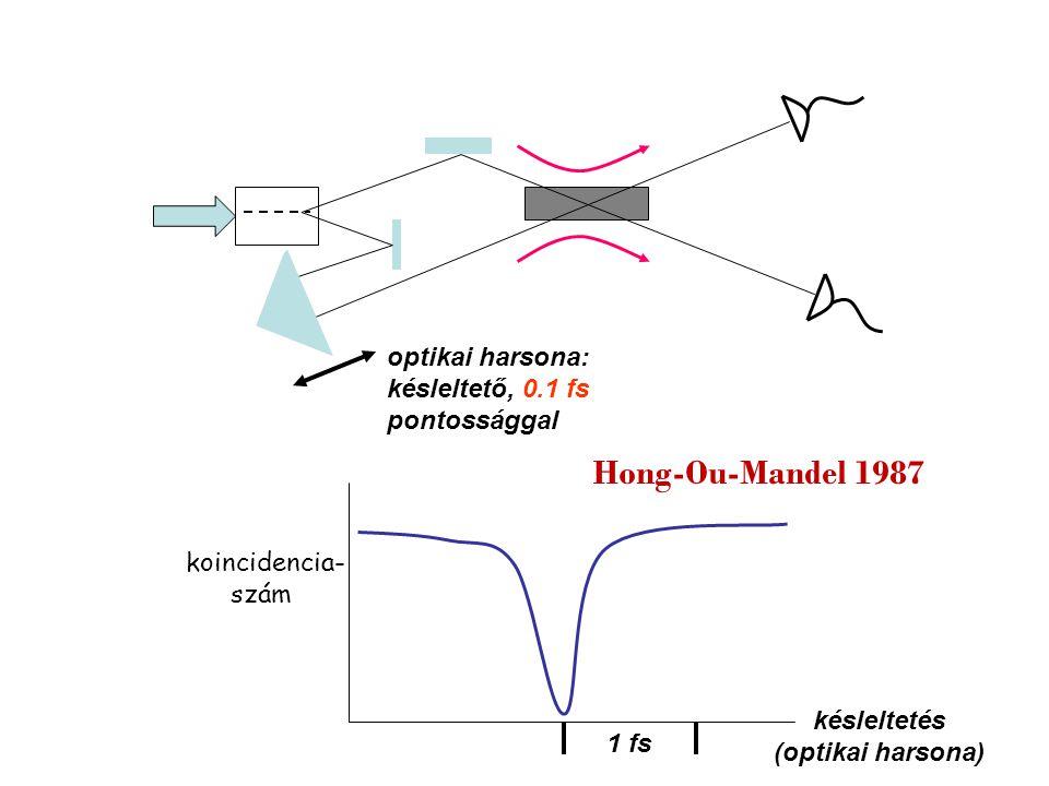 optikai harsona: késleltető, 0.1 fs pontossággal koincidencia- szám 1 fs késleltetés (optikai harsona) Hong-Ou-Mandel 1987