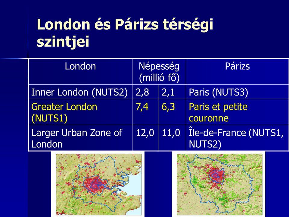 London és Párizs térségi szintjei LondonNépesség (millió fő) Párizs Inner London (NUTS2)2,82,1Paris (NUTS3) Greater London (NUTS1) 7,46,3Paris et peti