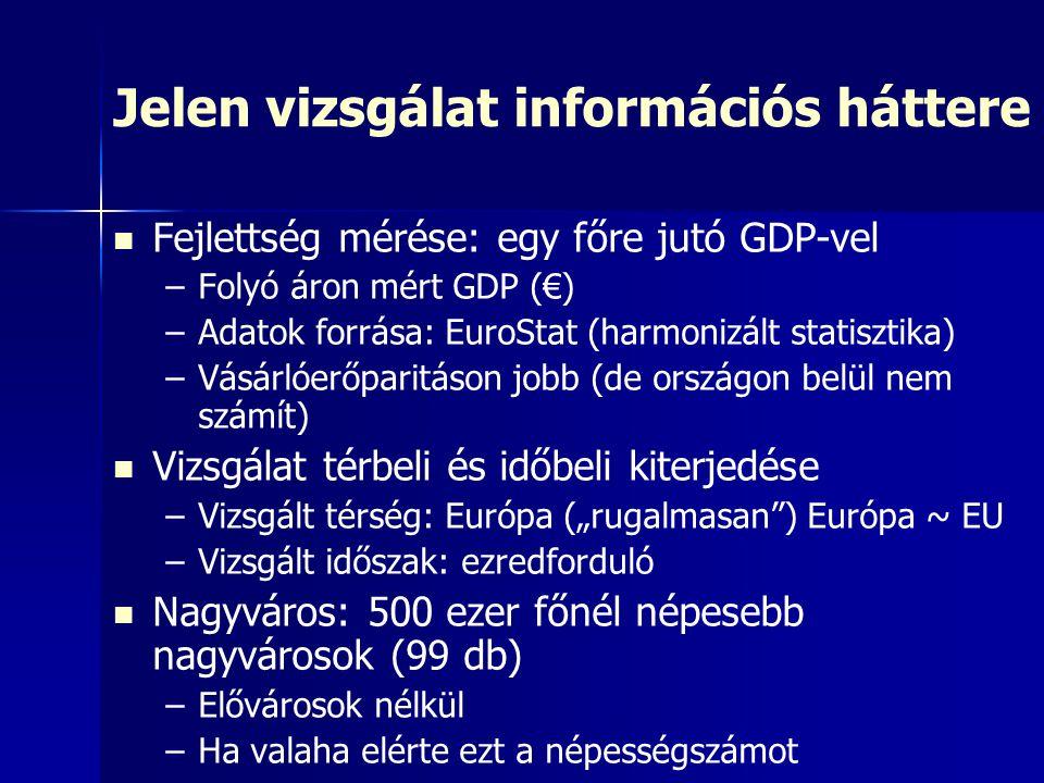 Jelen vizsgálat információs háttere Fejlettség mérése: egy főre jutó GDP-vel – –Folyó áron mért GDP (€) – –Adatok forrása: EuroStat (harmonizált stati